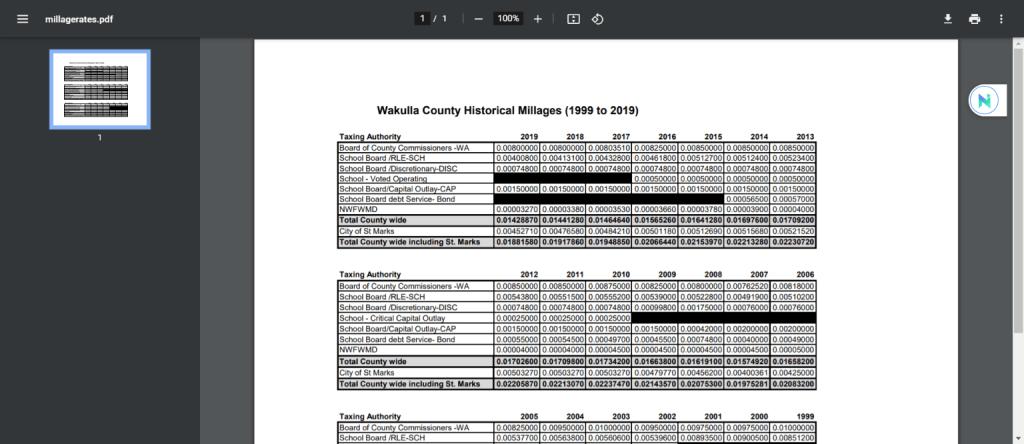 wakulla county property appraiser2